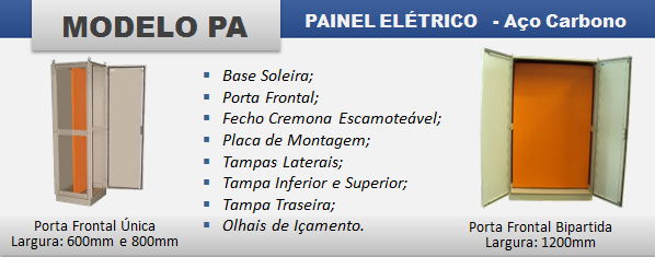 Painel - PA