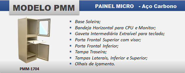 Painel PMM-1704
