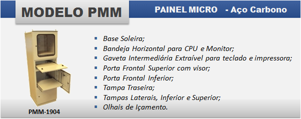 Painel PMM-1904